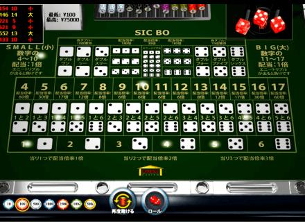 SICBO(シックボー)ゲームイメージ画像